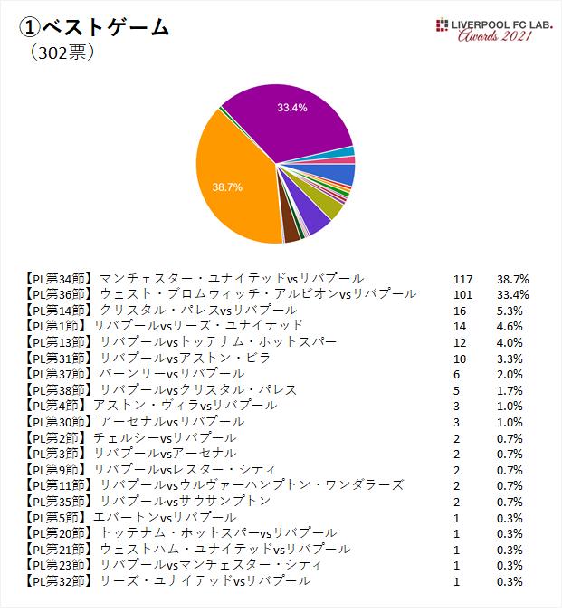 LFCラボアウォーズ2021結果発表!